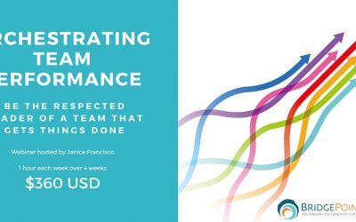Orchestrating Team Performance   4 Week Workshop Starting May 7, 2020 11:00 – 12:00 EST May 7, 14, 21 & 28, 2020